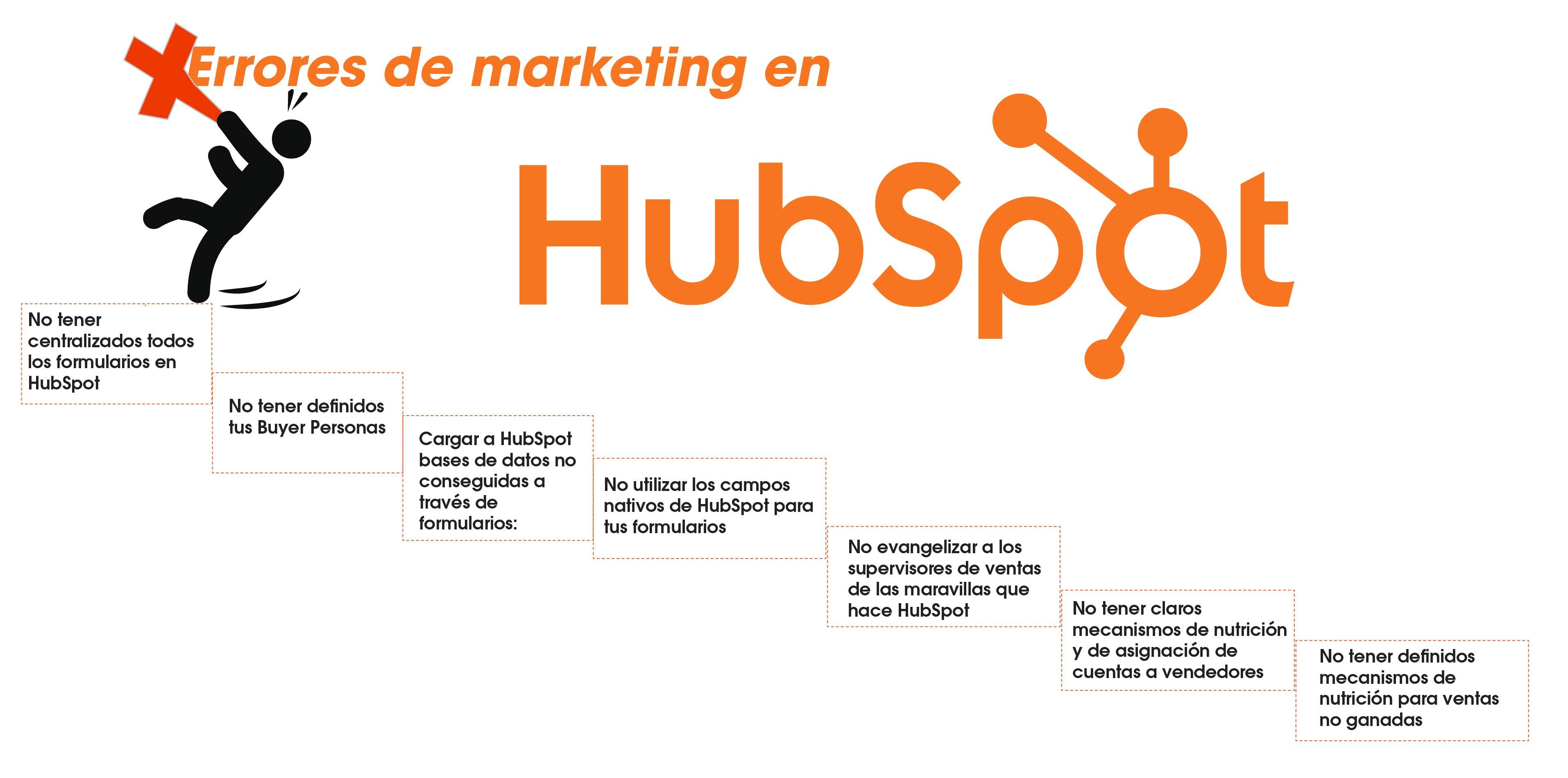 errores en los equipos de Marketing