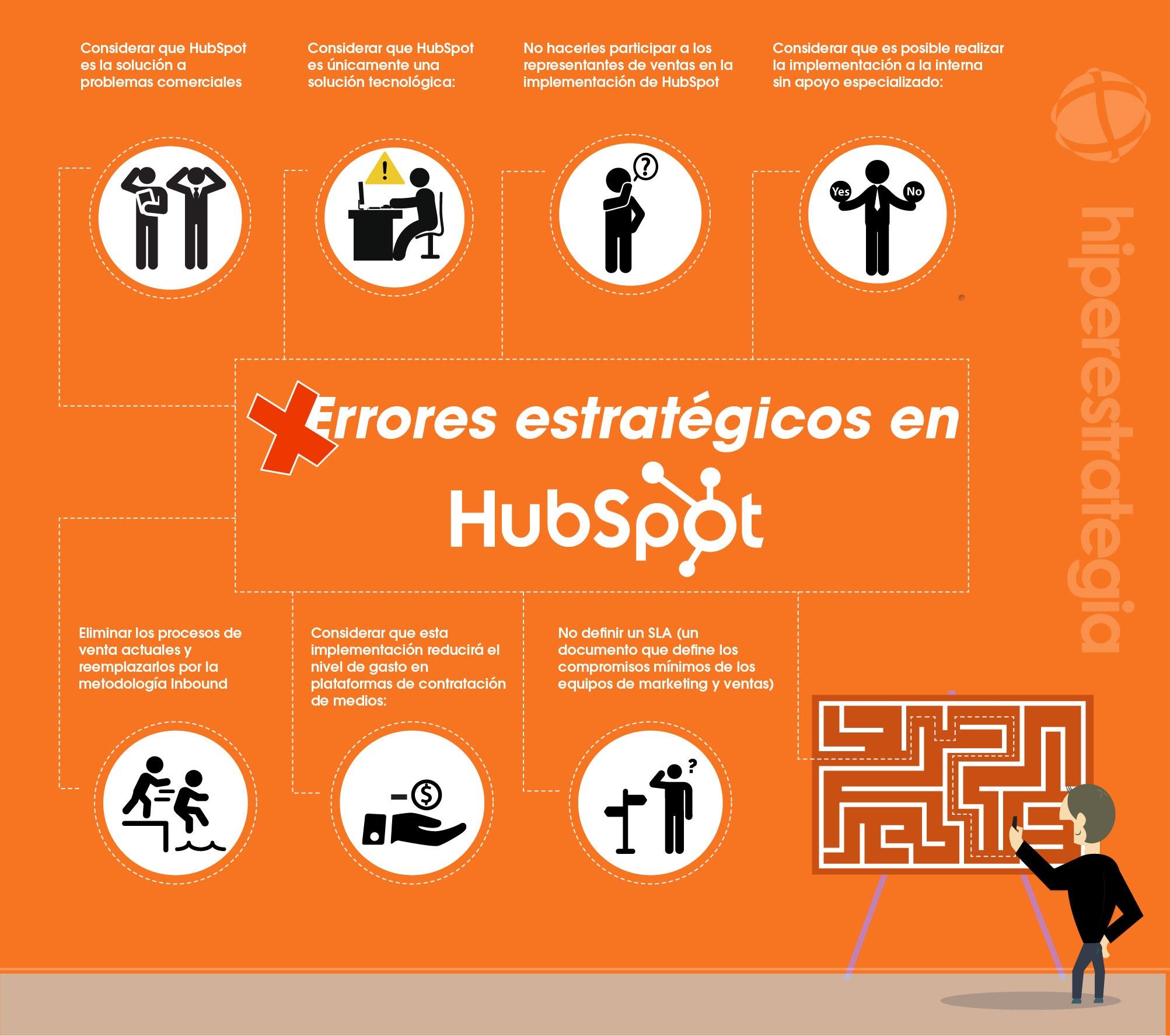 errores estratégicos en implementación de HubSpot