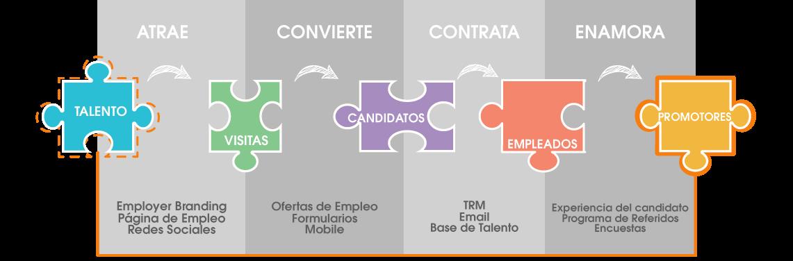 metodología-inbound-recruiting.png