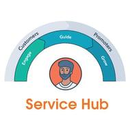 service-hub